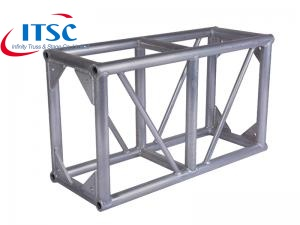 rectangular truss model